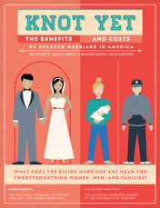 Knot Yet - The Benefits and Costs...nationalmarriageproject.org
